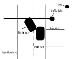 car accident diagram
